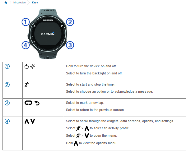 how would I find pull up the menu on my forerunner 235 watch