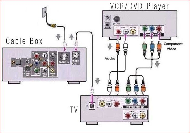 We Have Panasonic Dvd  Vcr Deck Model Number Pv