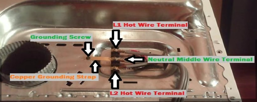 Cable Wiring Diagram Also Red White Black Wire 3 Prong Dryer
