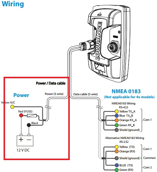 Lowrance Elite 5 Wiring Diagram from www.experthelp.com