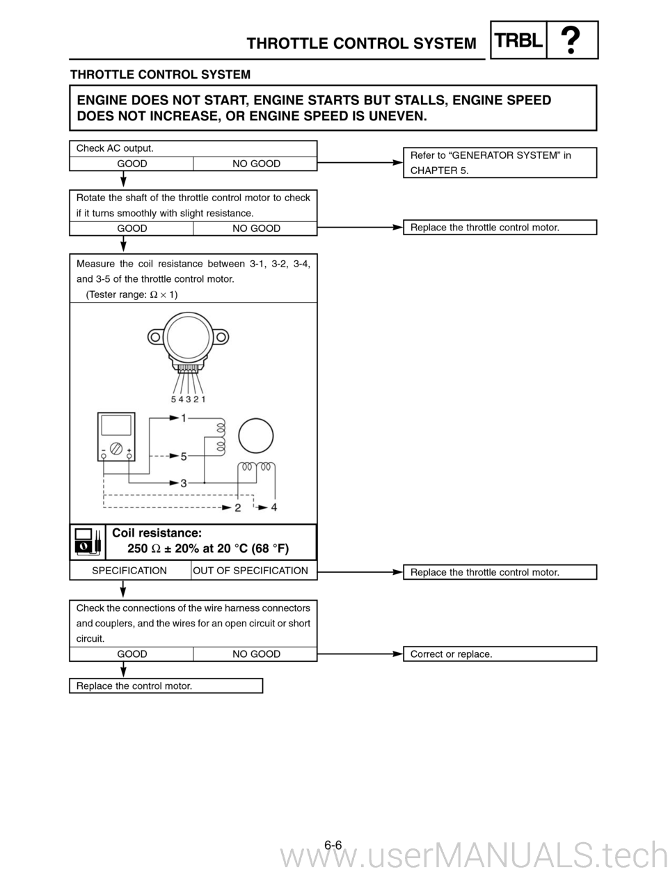 Yamaha Ef1000i Wiring Diagram